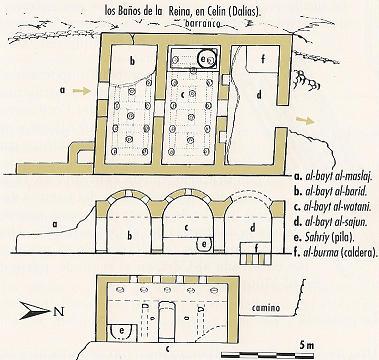 En este dibujo se muestra la distribución de los baños.